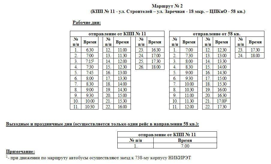 Расписание автобуса 120 кирово чепецк