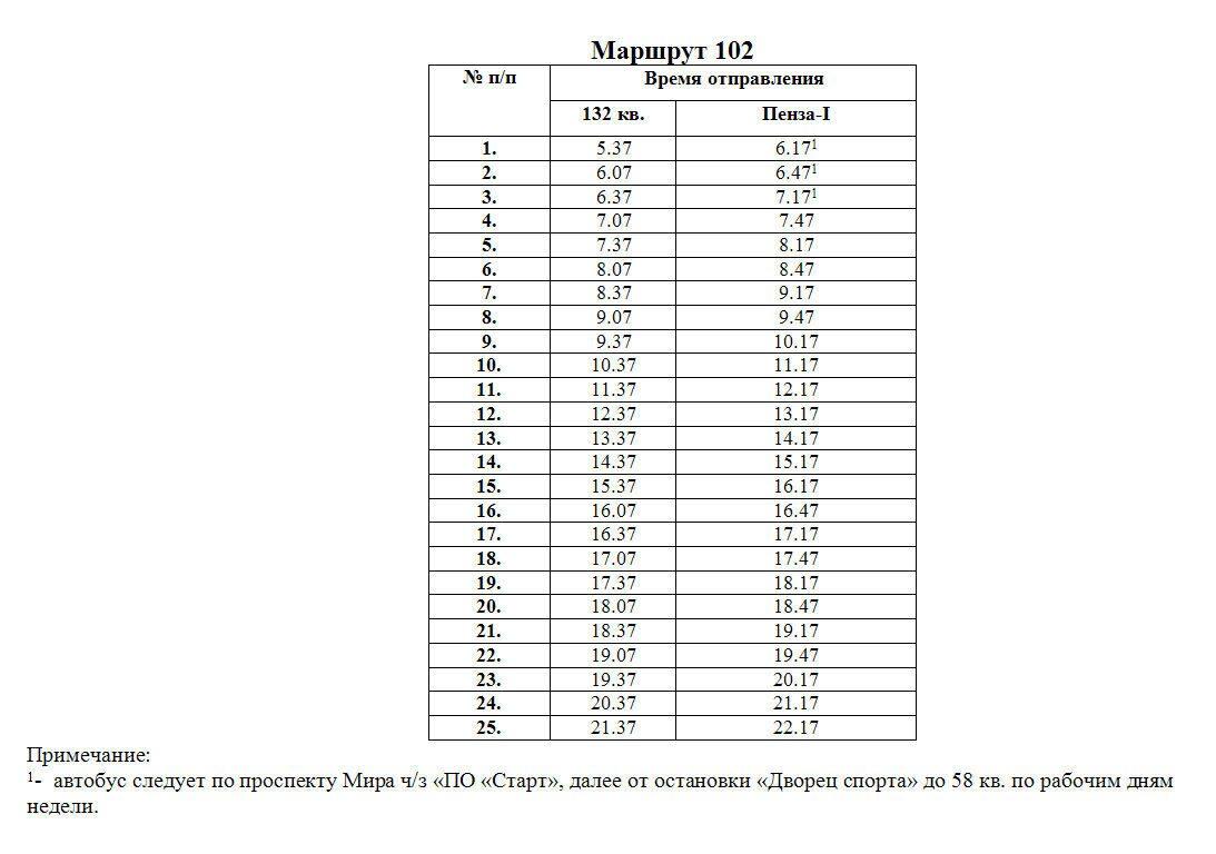 пенза схема маршрута 31 маршрутного такси